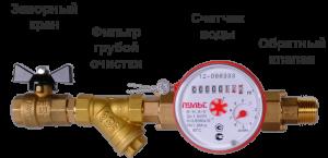 Схема установленного счетчика воды Тюмень
