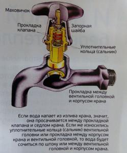 устройство простого крана-смесителя